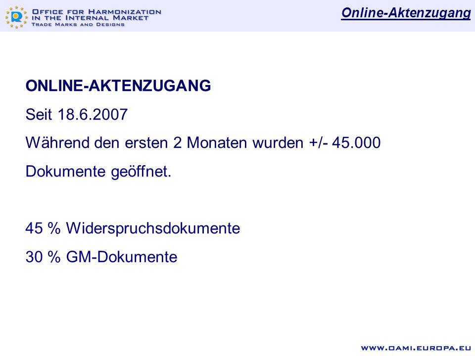 Während den ersten 2 Monaten wurden +/- 45.000 Dokumente geöffnet.