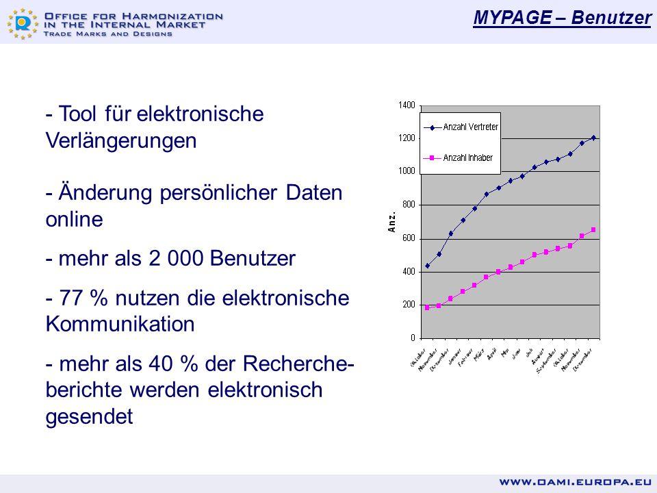 - Tool für elektronische Verlängerungen