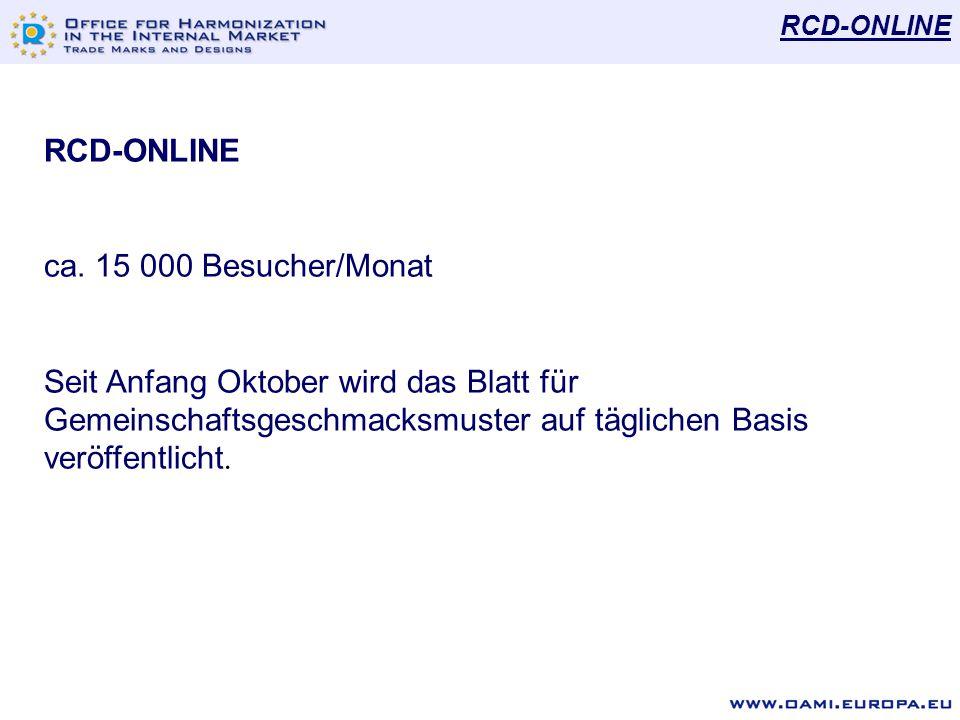 RCD-ONLINE ca. 15 000 Besucher/Monat
