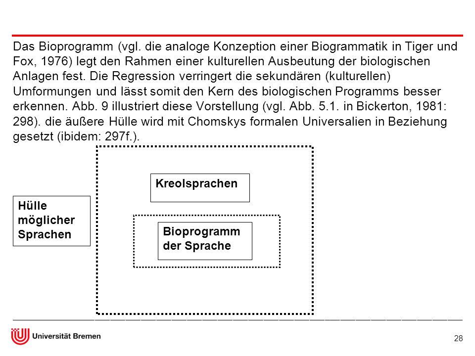 Das Bioprogramm (vgl. die analoge Konzeption einer Biogrammatik in Tiger und Fox, 1976) legt den Rahmen einer kulturellen Ausbeutung der biologischen Anlagen fest. Die Regression verringert die sekundären (kulturellen) Umformungen und lässt somit den Kern des biologischen Programms besser erkennen. Abb. 9 illustriert diese Vorstellung (vgl. Abb. 5.1. in Bickerton, 1981: 298). die äußere Hülle wird mit Chomskys formalen Universalien in Beziehung gesetzt (ibidem: 297f.).