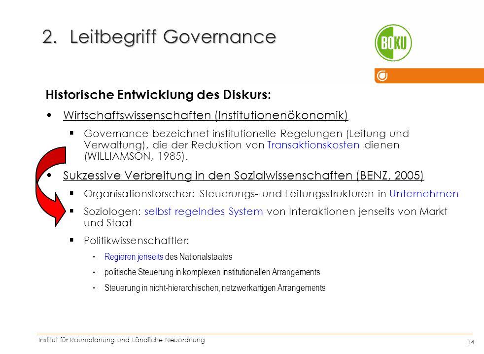 Leitbegriff Governance