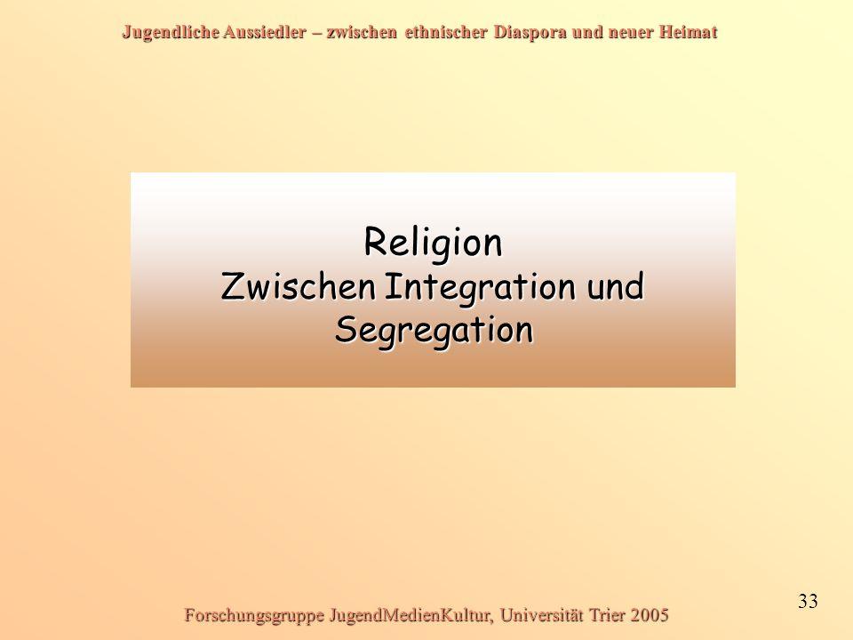 Religion Zwischen Integration und Segregation