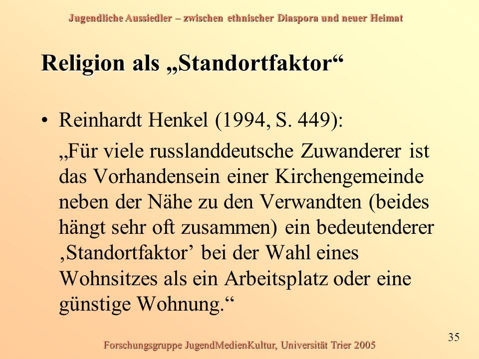 """Religion als """"Standortfaktor"""
