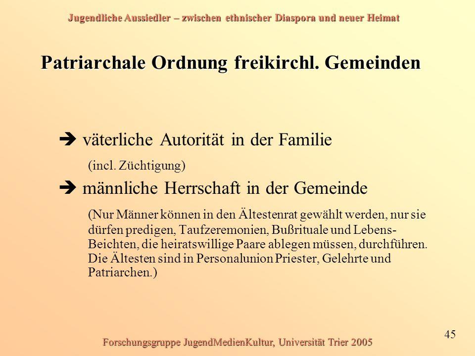 Patriarchale Ordnung freikirchl. Gemeinden