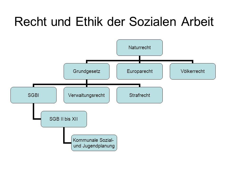 Recht und Ethik der Sozialen Arbeit