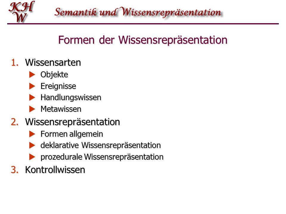 Formen der Wissensrepräsentation