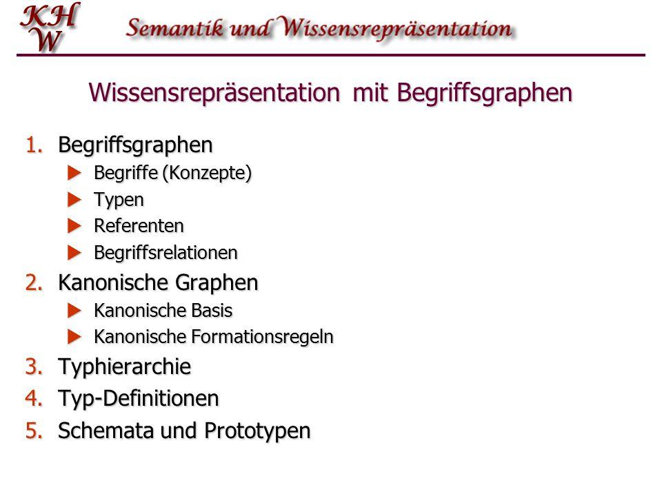 Wissensrepräsentation mit Begriffsgraphen