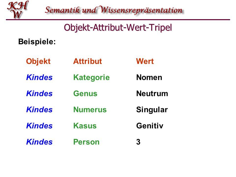 Objekt-Attribut-Wert-Tripel