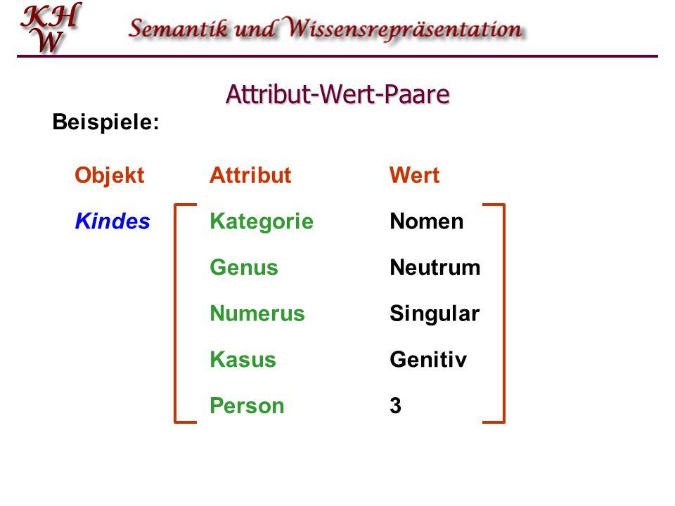 Attribut-Wert-Paare Beispiele: Objekt Attribut Wert Kindes Kategorie