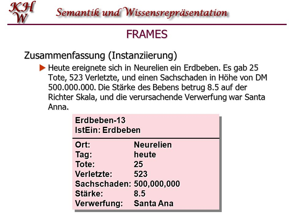FRAMES Zusammenfassung (Instanziierung)