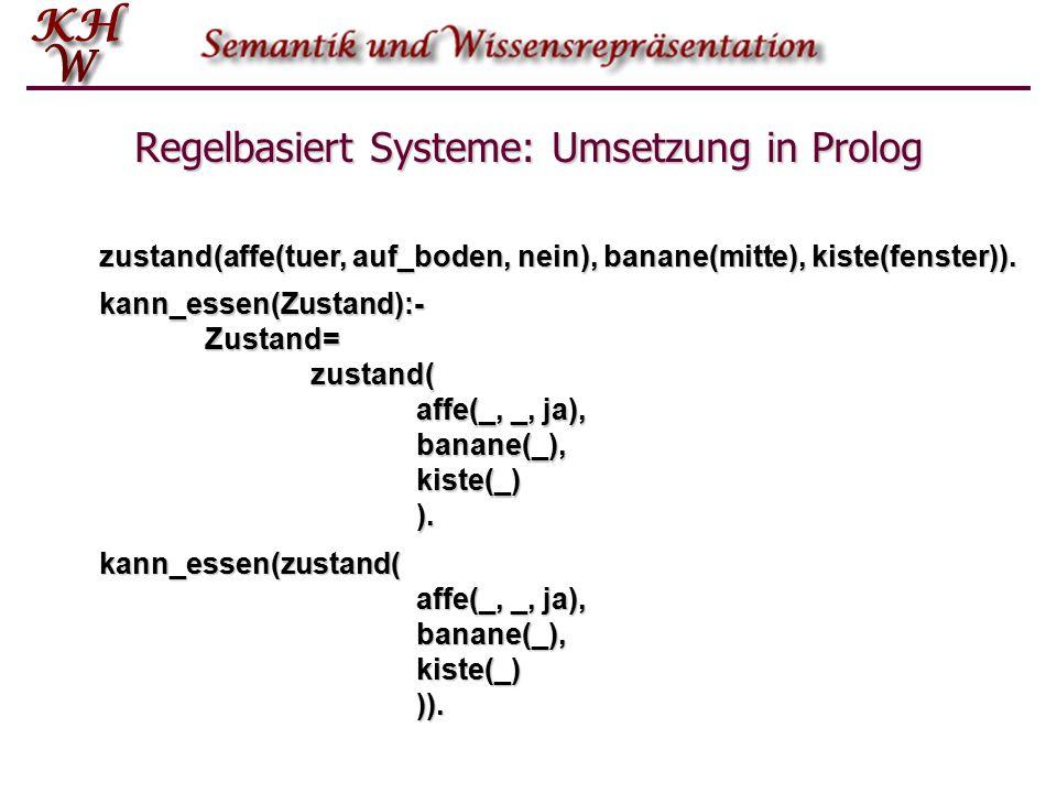 Regelbasiert Systeme: Umsetzung in Prolog