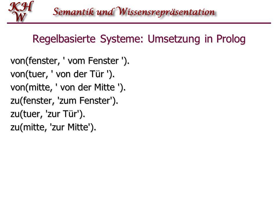 Regelbasierte Systeme: Umsetzung in Prolog