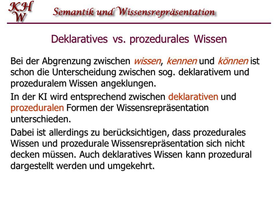 Deklaratives vs. prozedurales Wissen
