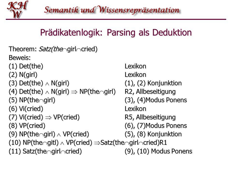 Prädikatenlogik: Parsing als Deduktion
