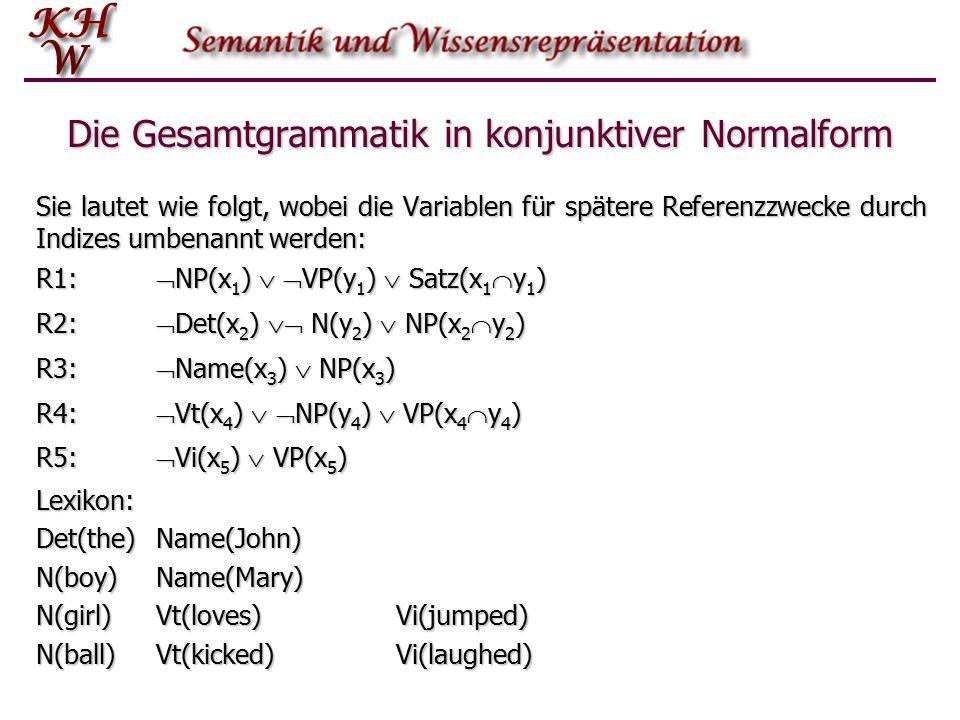 Die Gesamtgrammatik in konjunktiver Normalform