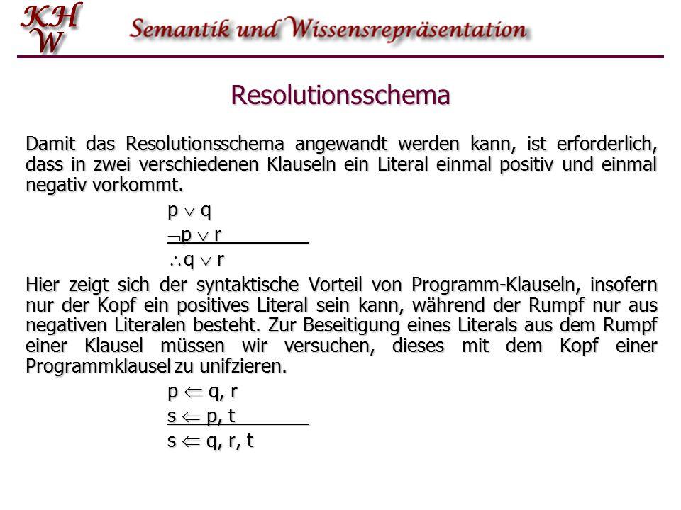 Resolutionsschema