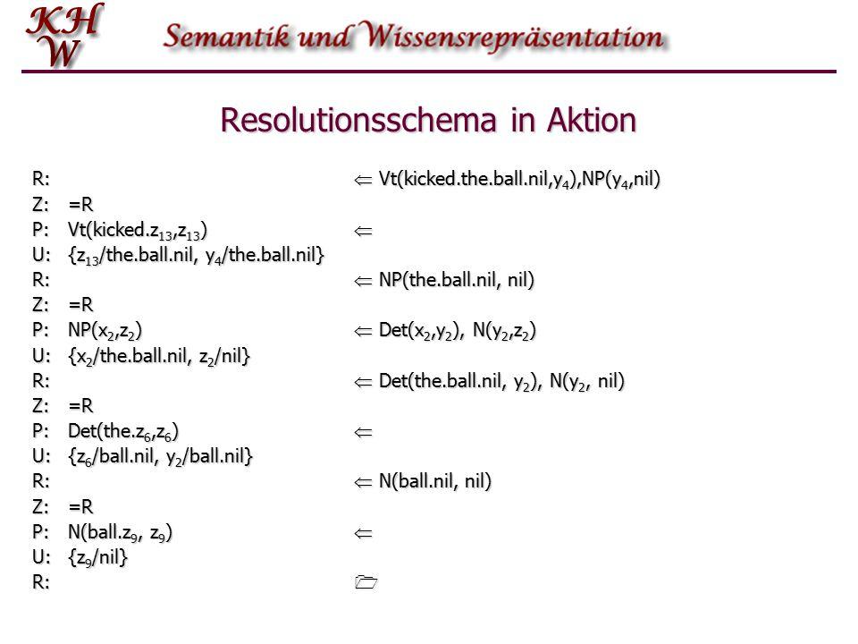 Resolutionsschema in Aktion