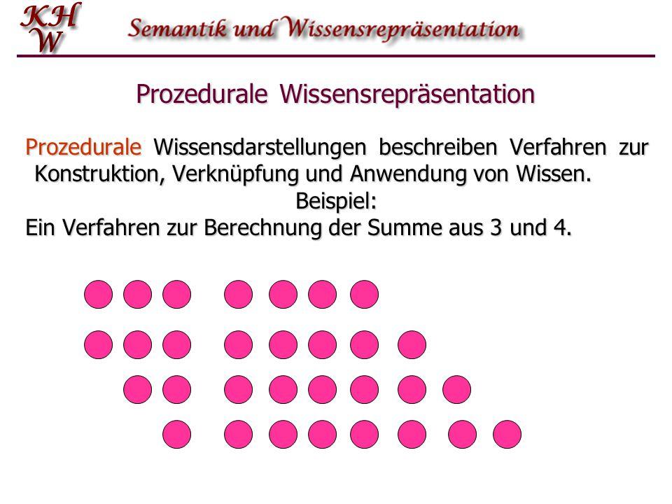 Prozedurale Wissensrepräsentation