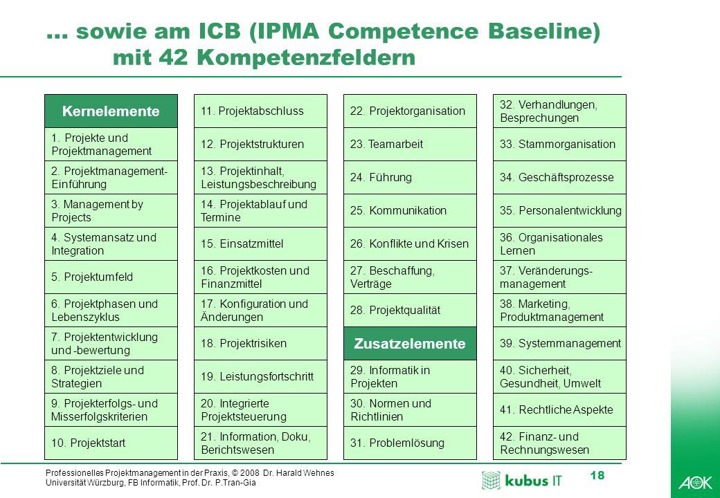 ... sowie am ICB (IPMA Competence Baseline) mit 42 Kompetenzfeldern