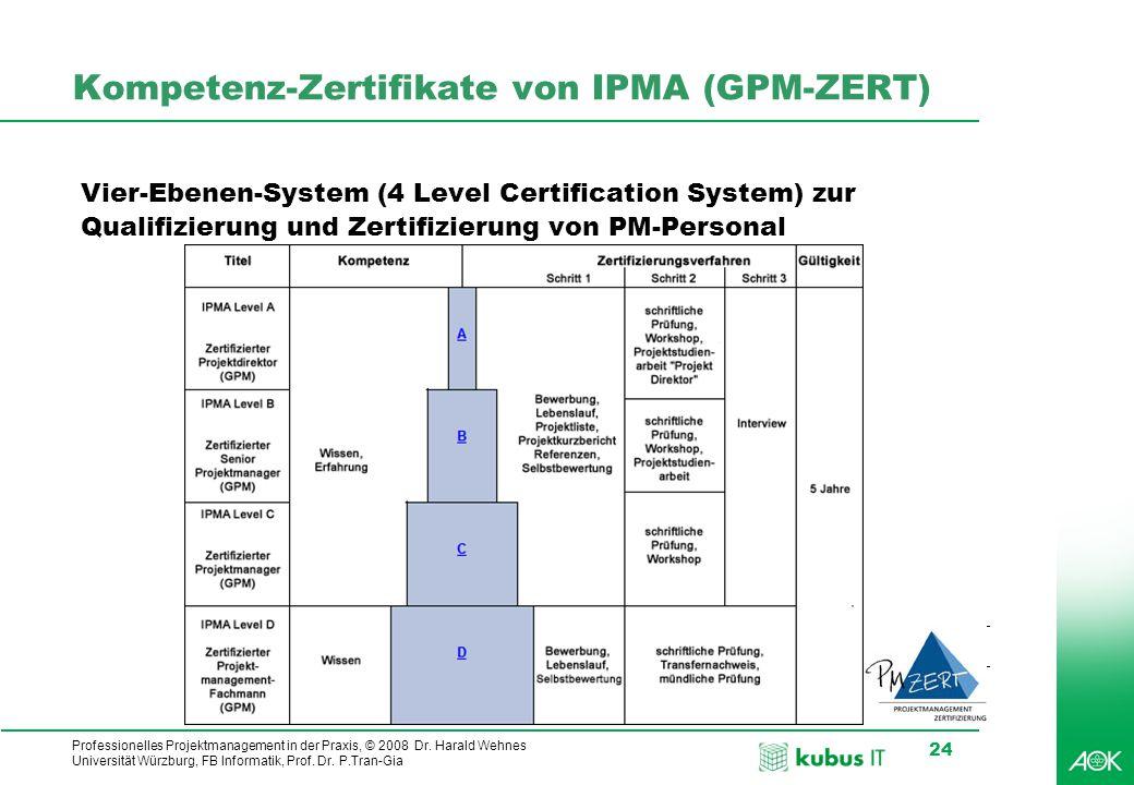 Kompetenz-Zertifikate von IPMA (GPM-ZERT)