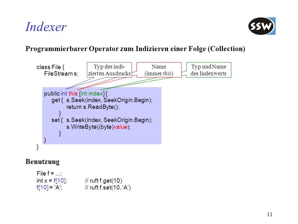 Indexer Programmierbarer Operator zum Indizieren einer Folge (Collection) class File { FileStream s;