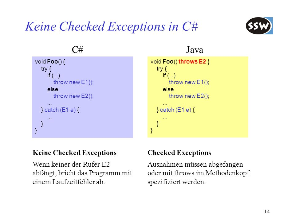 Keine Checked Exceptions in C#