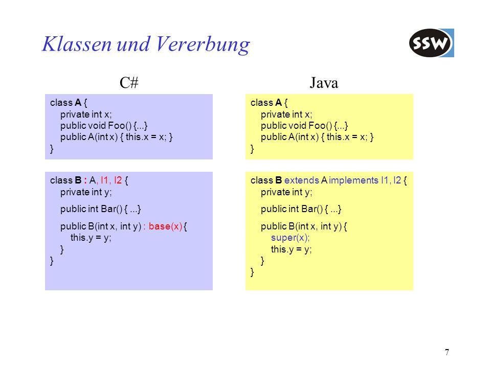 Klassen und Vererbung C# Java class A { private int x;