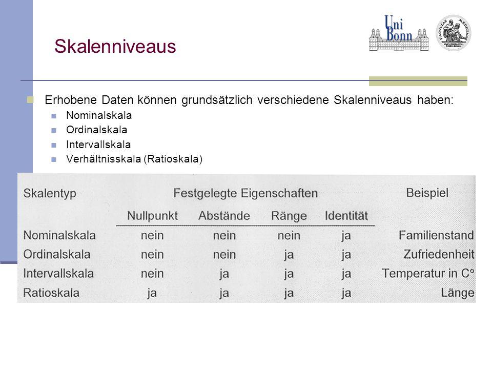 Skalenniveaus Erhobene Daten können grundsätzlich verschiedene Skalenniveaus haben: Nominalskala. Ordinalskala.