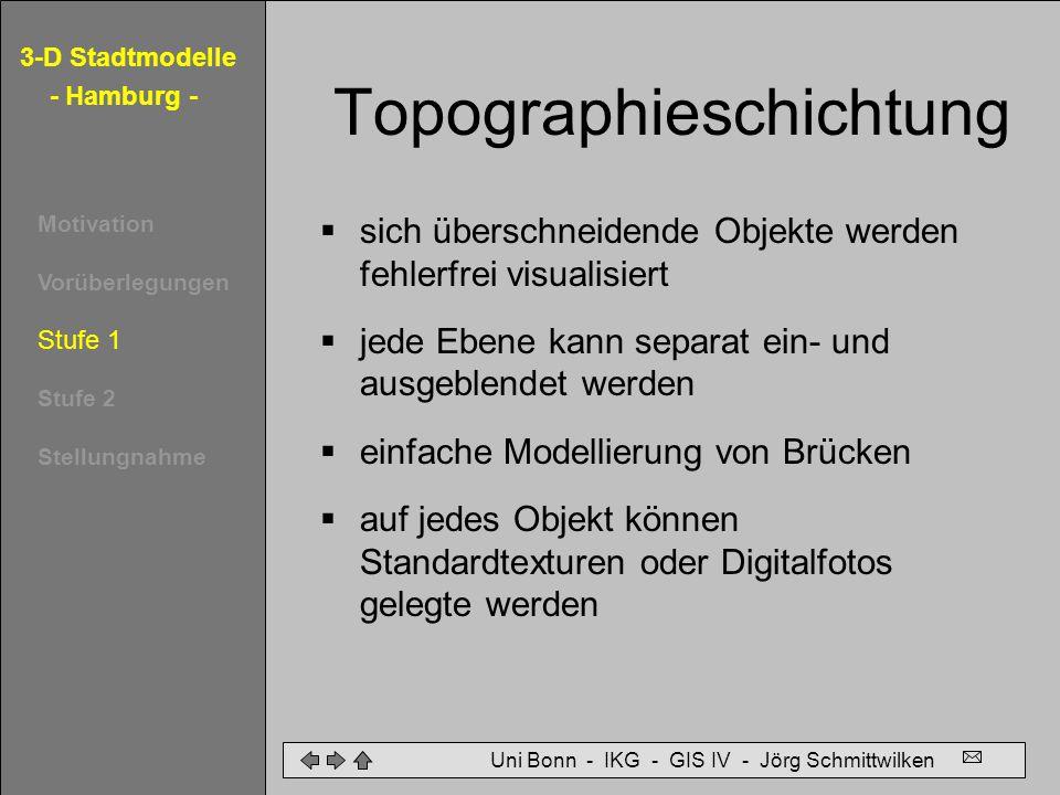 Topographieschichtung
