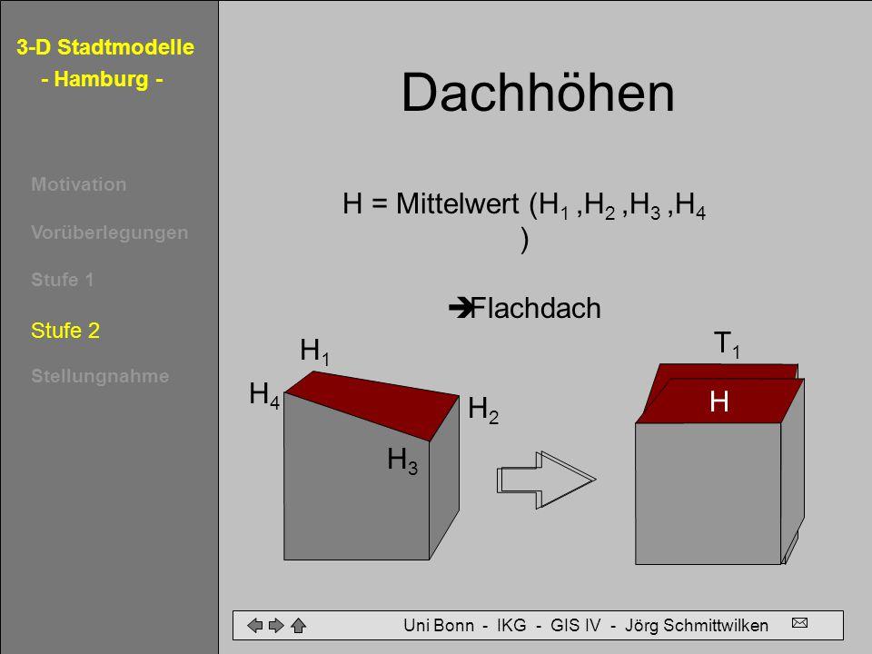 Dachhöhen T1 = Mittelwert (H1 ,H2) H = Mittelwert (H1 ,H2 ,H3 ,H4 )
