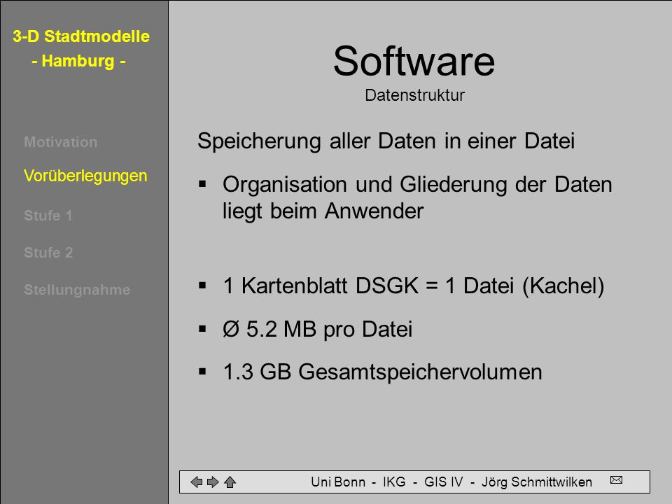 Software Datenstruktur