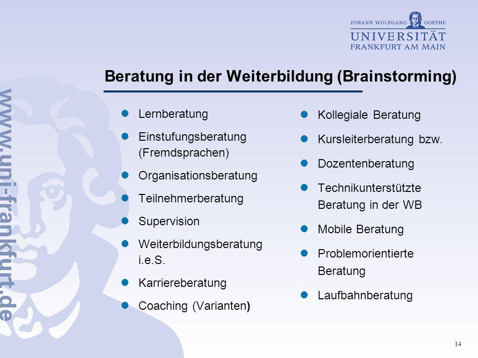 Beratung in der Weiterbildung (Brainstorming)