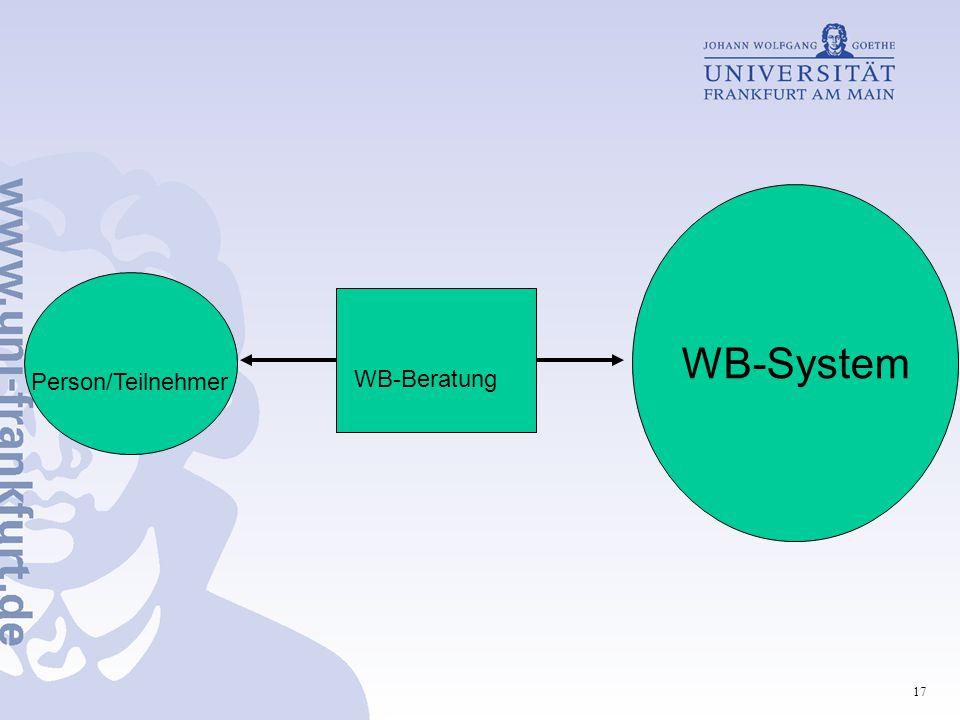 WB-System Person/Teilnehmer WB-Beratung