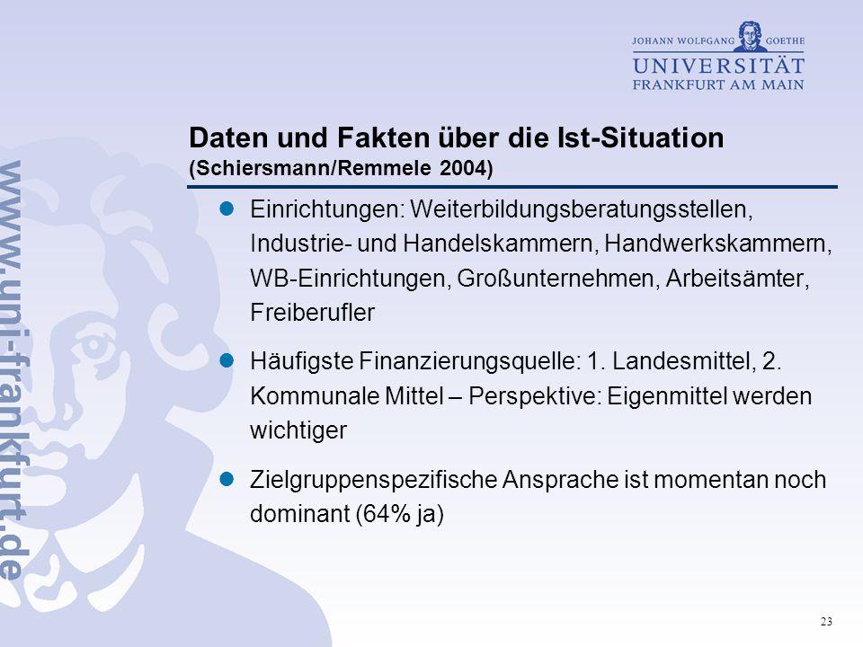 Daten und Fakten über die Ist-Situation (Schiersmann/Remmele 2004)