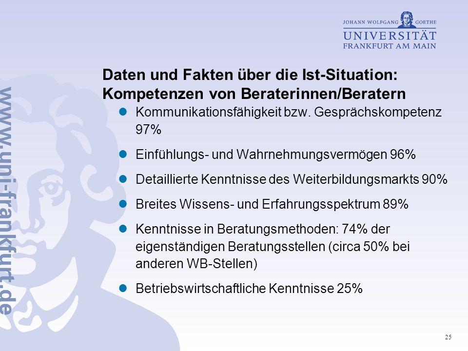 Daten und Fakten über die Ist-Situation: Kompetenzen von Beraterinnen/Beratern