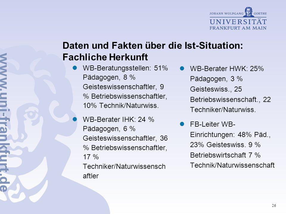 Daten und Fakten über die Ist-Situation: Fachliche Herkunft
