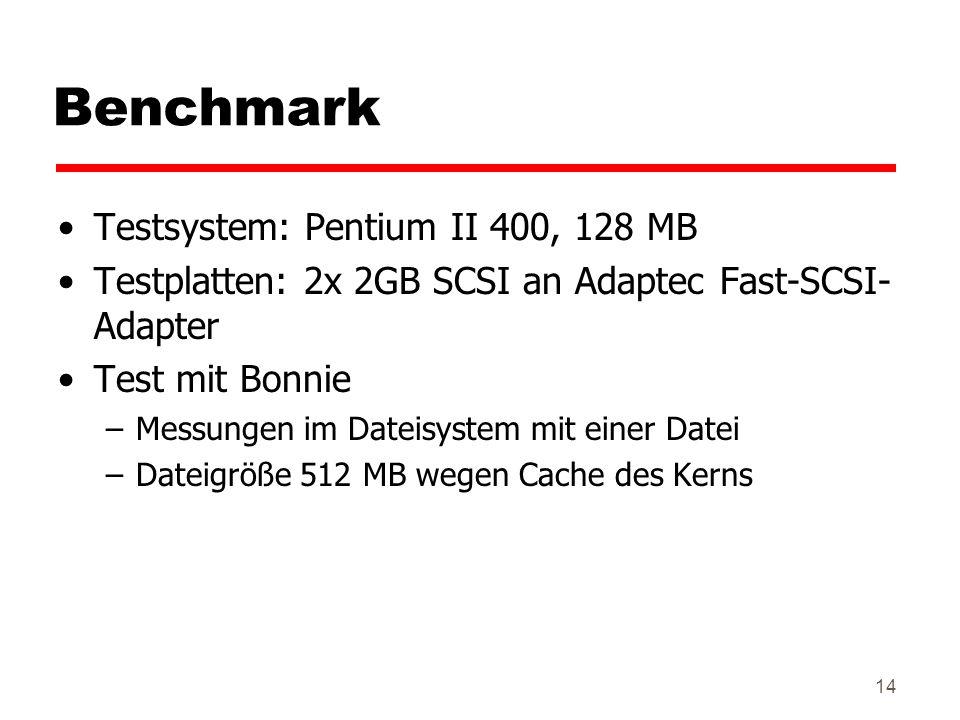 Benchmark Testsystem: Pentium II 400, 128 MB