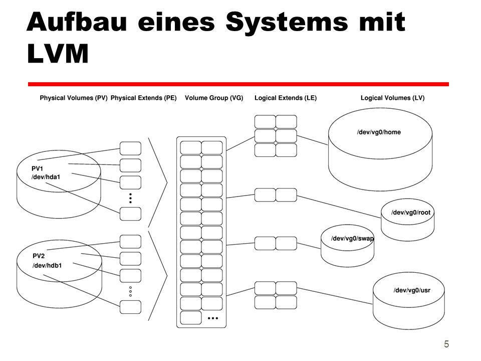 Aufbau eines Systems mit LVM