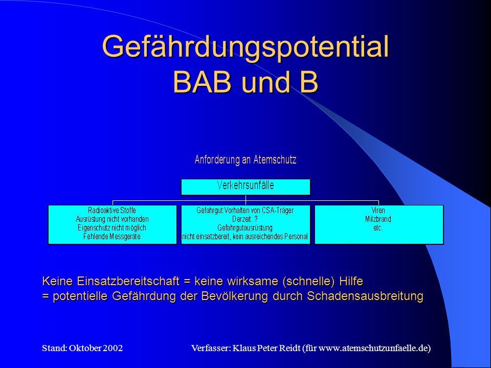 Gefährdungspotential BAB und B