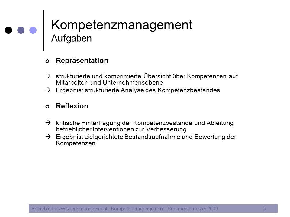 Kompetenzmanagement Aufgaben