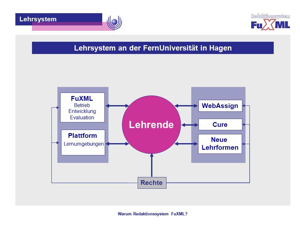 Rektorat / Ausschuss Medien & IT