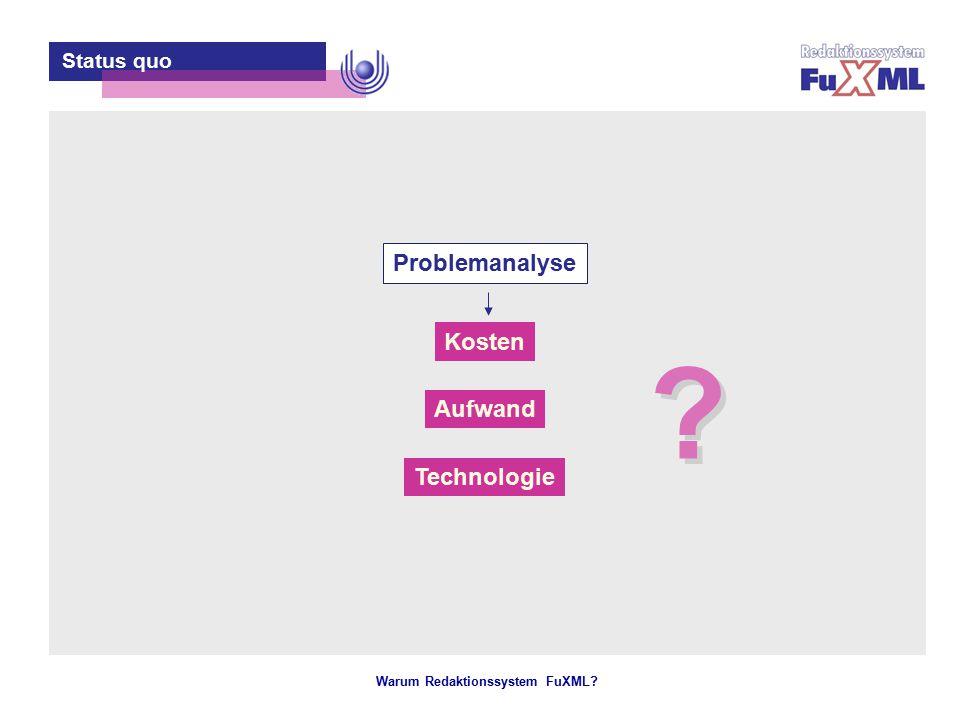 Systemaspekte Softwareaspekte