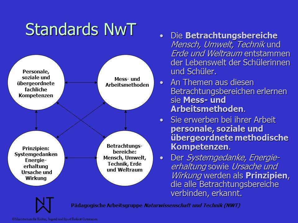 Standards NwT Die Betrachtungsbereiche Mensch, Umwelt, Technik und Erde und Weltraum entstammen der Lebenswelt der Schülerinnen und Schüler.