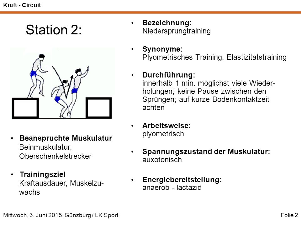 Station 2: Bezeichnung: Niedersprungtraining