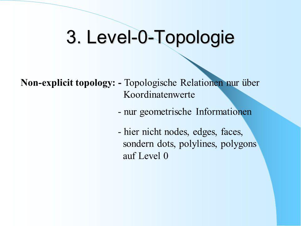 3. Level-0-Topologie Non-explicit topology: - Topologische Relationen nur über. Koordinatenwerte. - nur geometrische Informationen.