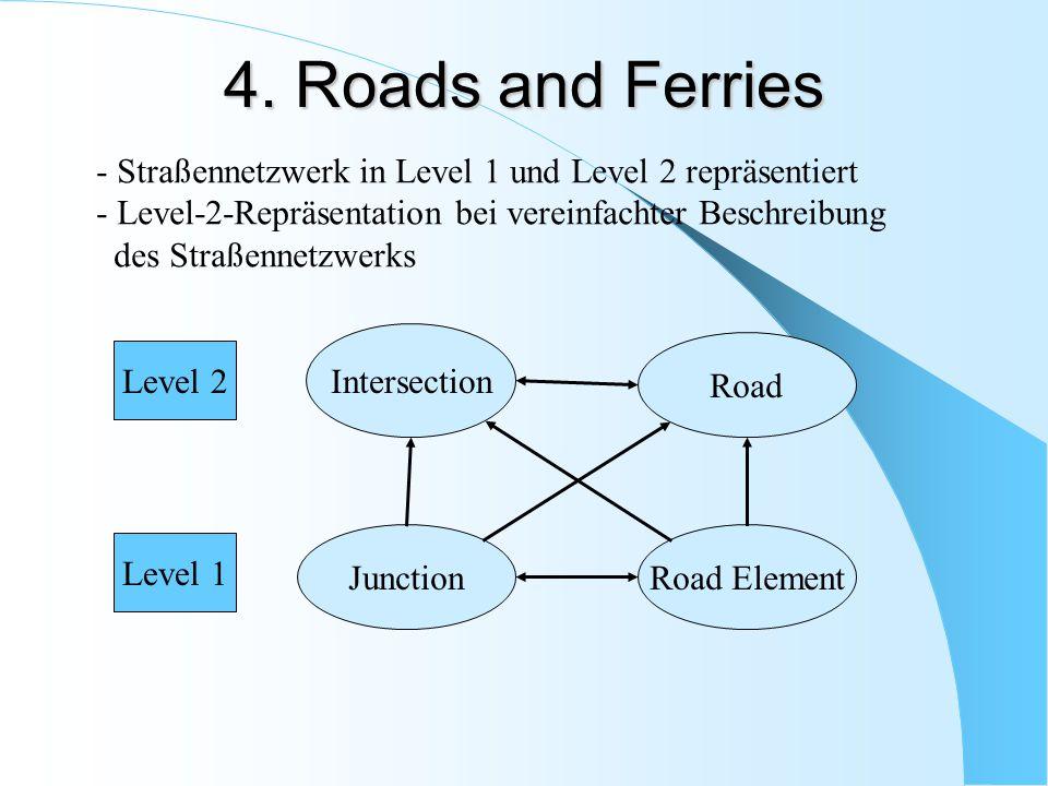 4. Roads and Ferries - Straßennetzwerk in Level 1 und Level 2 repräsentiert. Level-2-Repräsentation bei vereinfachter Beschreibung.