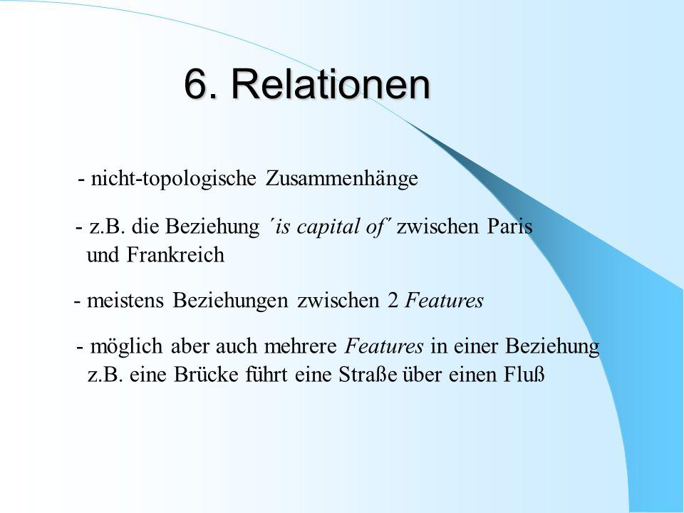 6. Relationen - nicht-topologische Zusammenhänge