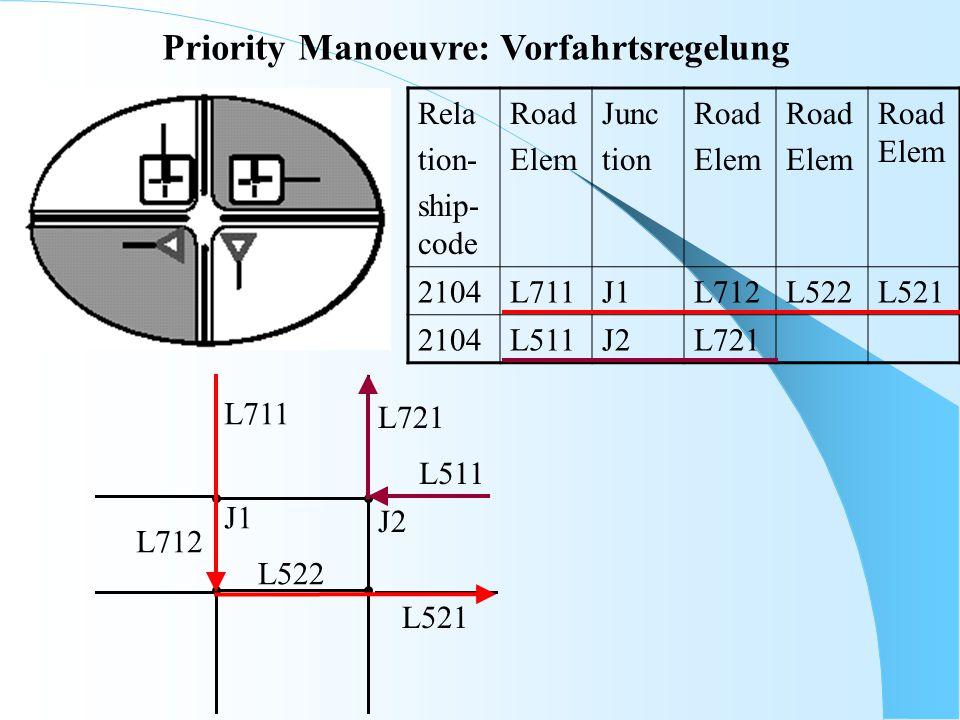 Priority Manoeuvre: Vorfahrtsregelung