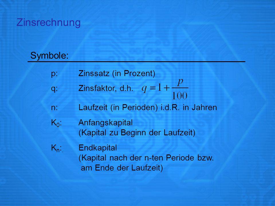 Zinsrechnung Symbole: p: Zinssatz (in Prozent) q: Zinsfaktor, d.h.