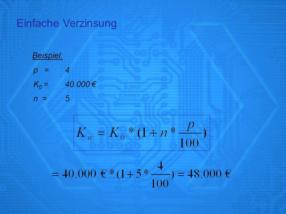 Einfache Verzinsung Beispiel: p = 4 K0 = 40.000 € n = 5